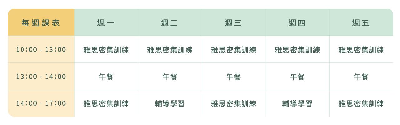 暑假雅思密集英文課表