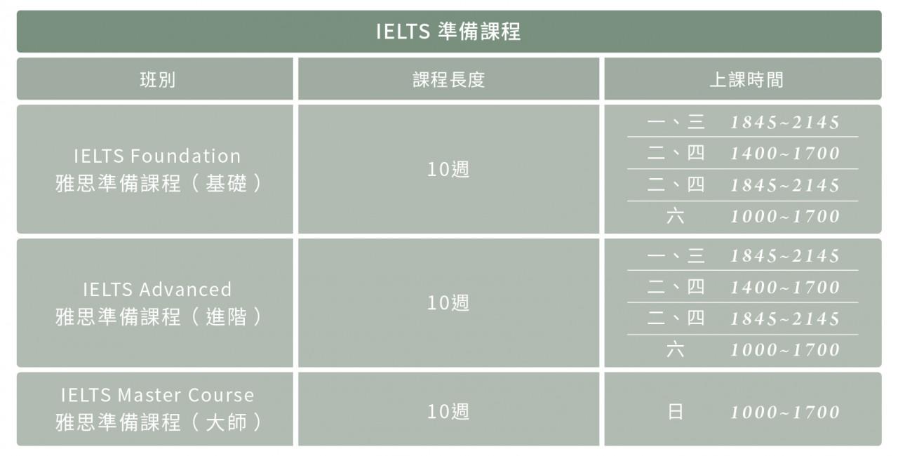 雅思準備課程課表範例