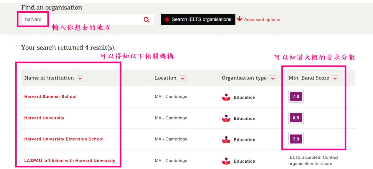 Find an organisation